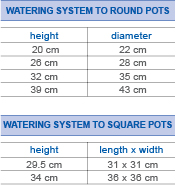 Watering Table E